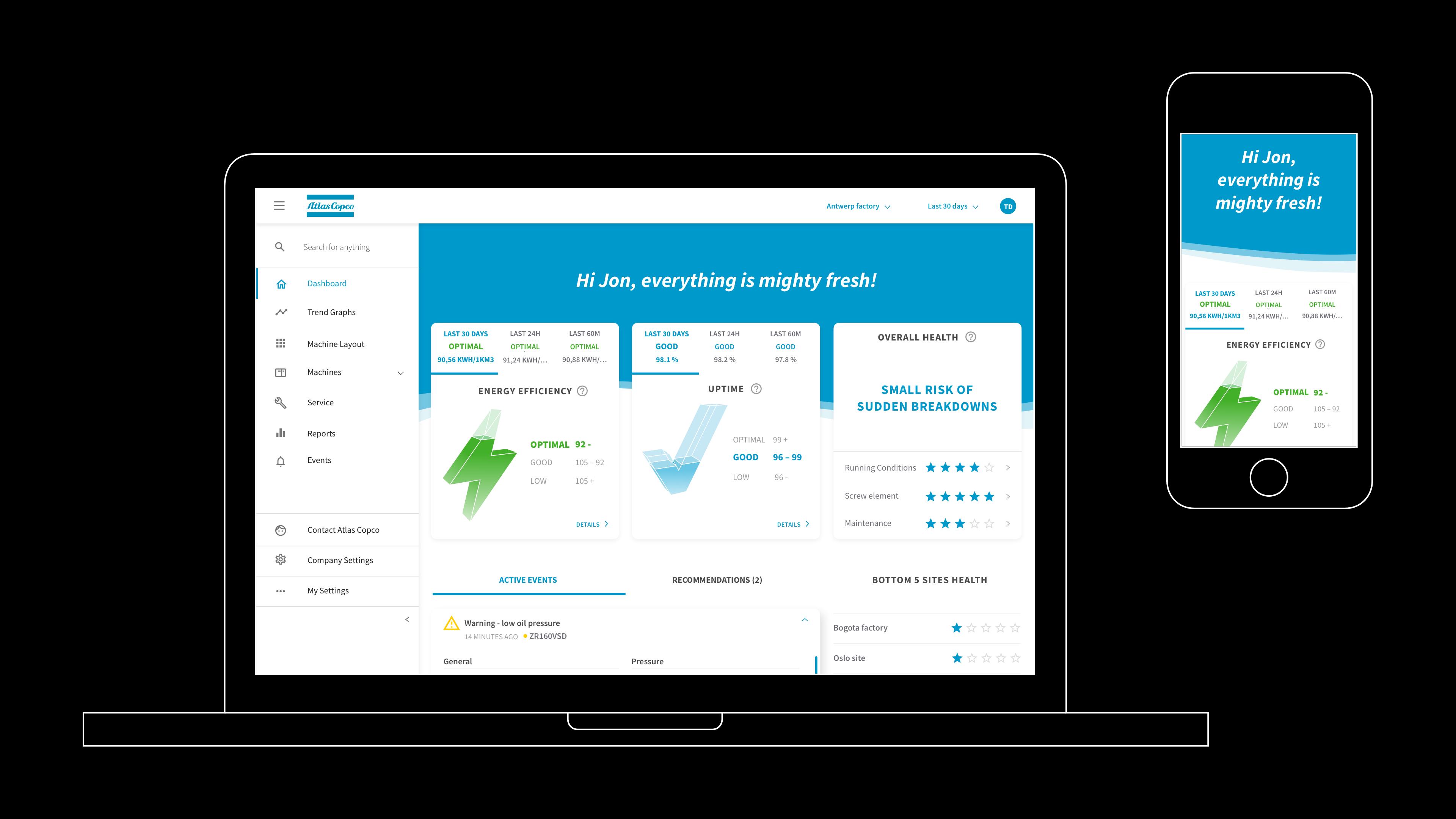 smartlink – dashboard